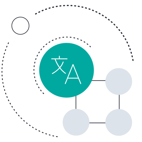 Translated circle connected
