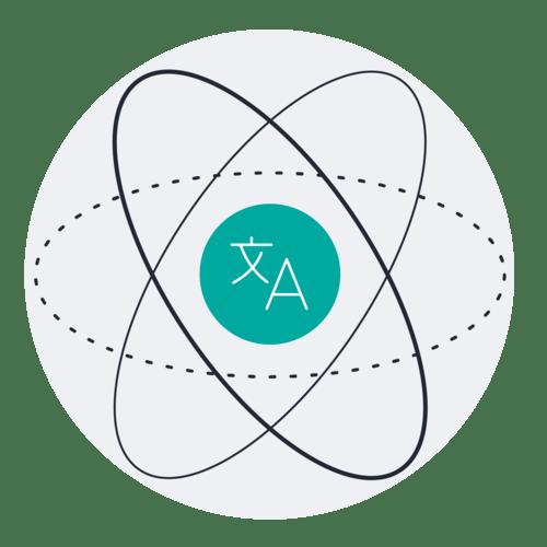 Translation circles