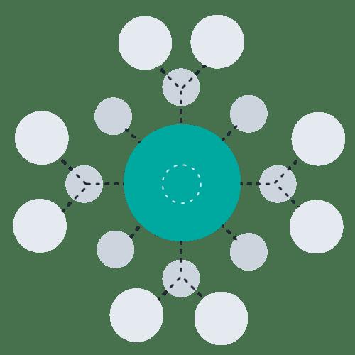 Network circles